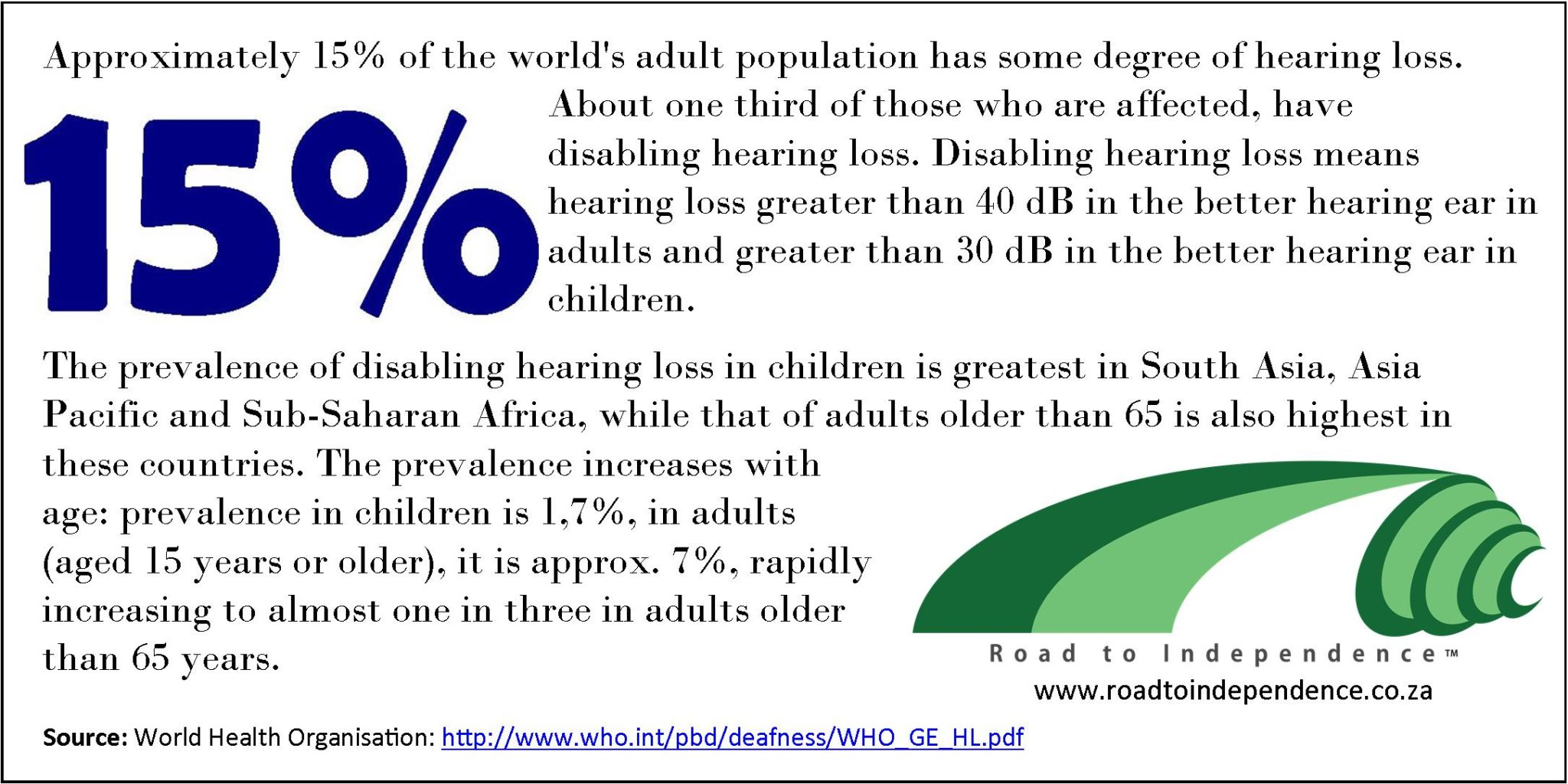 Information and services road to independence international symbol for deafness and hearing impairment biocorpaavc